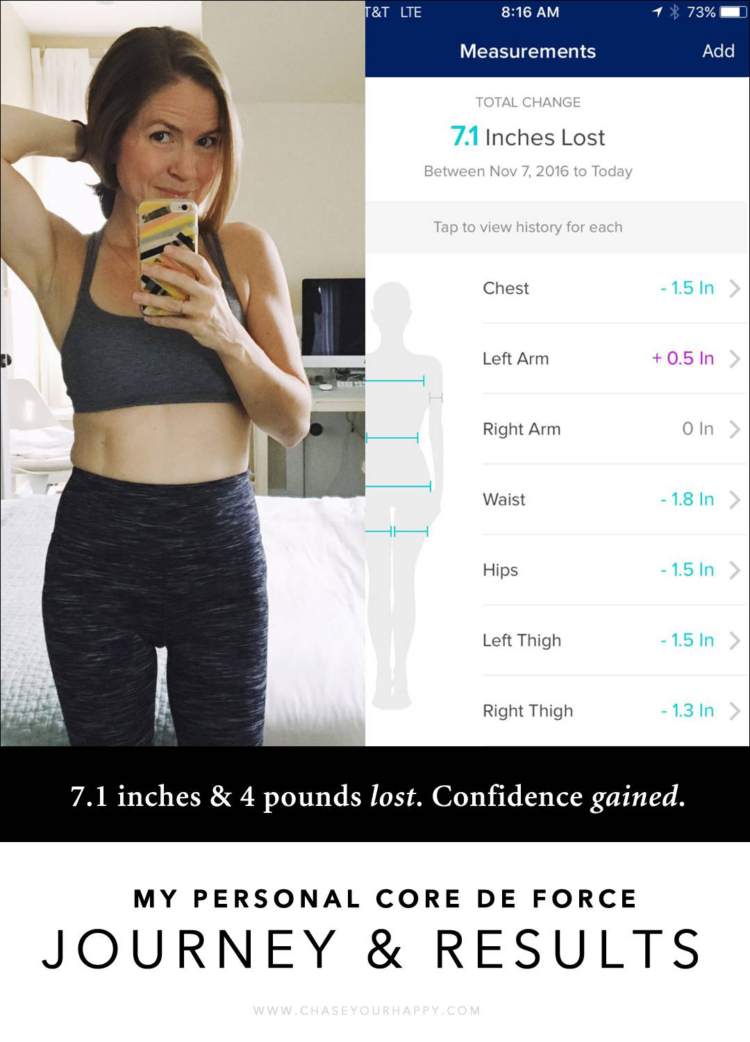 My Core De Force Journey & Results — 7 inches and 4 pounds down in 30 days!